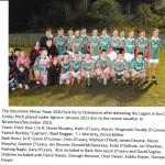 2010 Minor Team