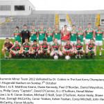 2012 Minor Team.